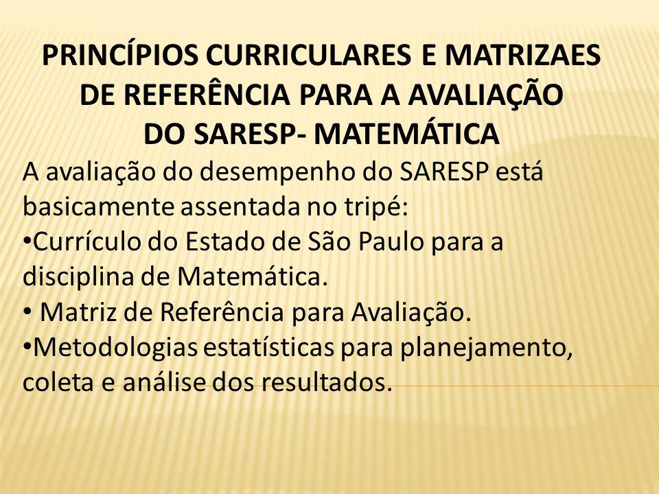 PRINCÍPIOS CURRICULARES E MATRIZAES DE REFERÊNCIA PARA A AVALIAÇÃO DO SARESP- MATEMÁTICA A avaliação do desempenho do SARESP está basicamente assentad