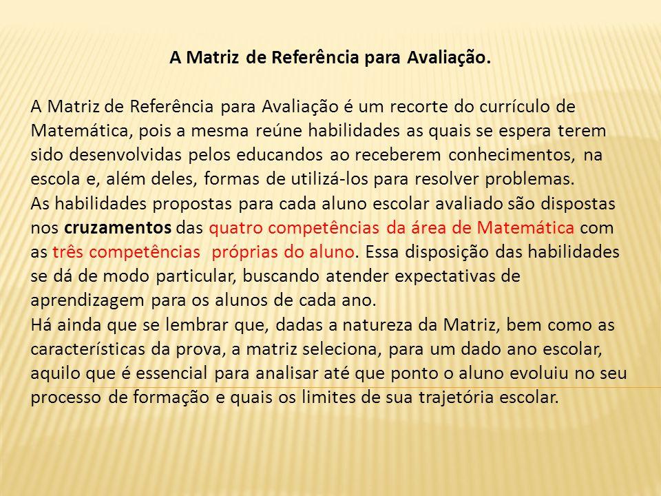 A Matriz de Referência para Avaliação. A Matriz de Referência para Avaliação é um recorte do currículo de Matemática, pois a mesma reúne habilidades a