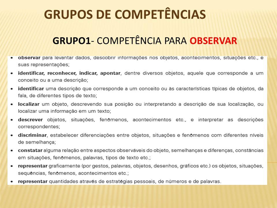 GRUPOS DE COMPETÊNCIAS GRUPO1- COMPETÊNCIA PARA OBSERVAR