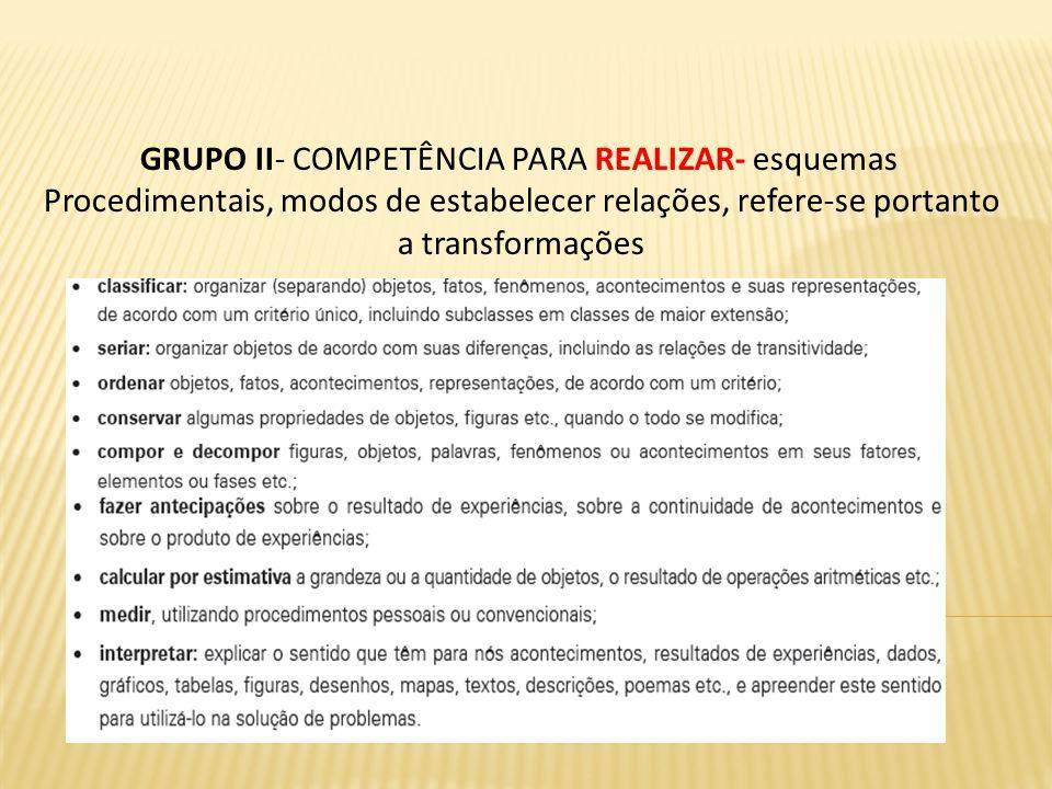 GRUPO III- COMPETÊNCIA PARA COMPREENDER- são operações mentais mais complexas, que envolvem pensamento proposicional ou combinatório