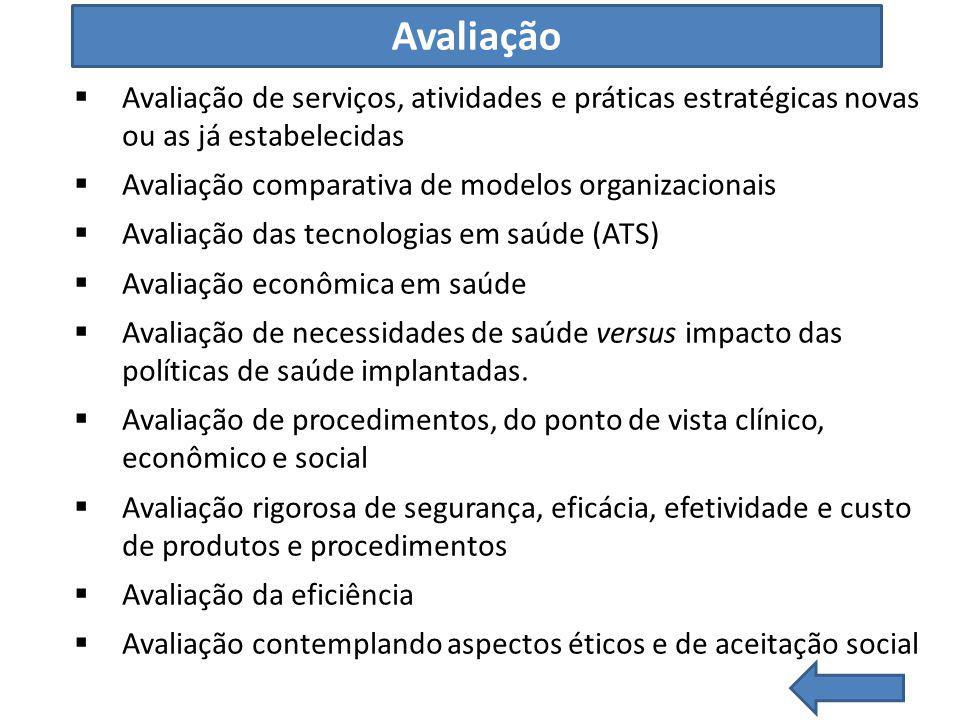 Avaliação de serviços, atividades e práticas estratégicas novas ou as já estabelecidas Avaliação comparativa de modelos organizacionais Avaliação das tecnologias em saúde (ATS) Avaliação econômica em saúde Avaliação de necessidades de saúde versus impacto das políticas de saúde implantadas.