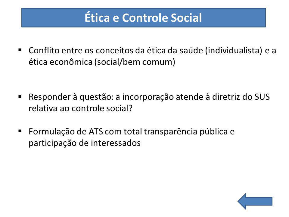 Conflito entre os conceitos da ética da saúde (individualista) e a ética econômica (social/bem comum) Responder à questão: a incorporação atende à diretriz do SUS relativa ao controle social.