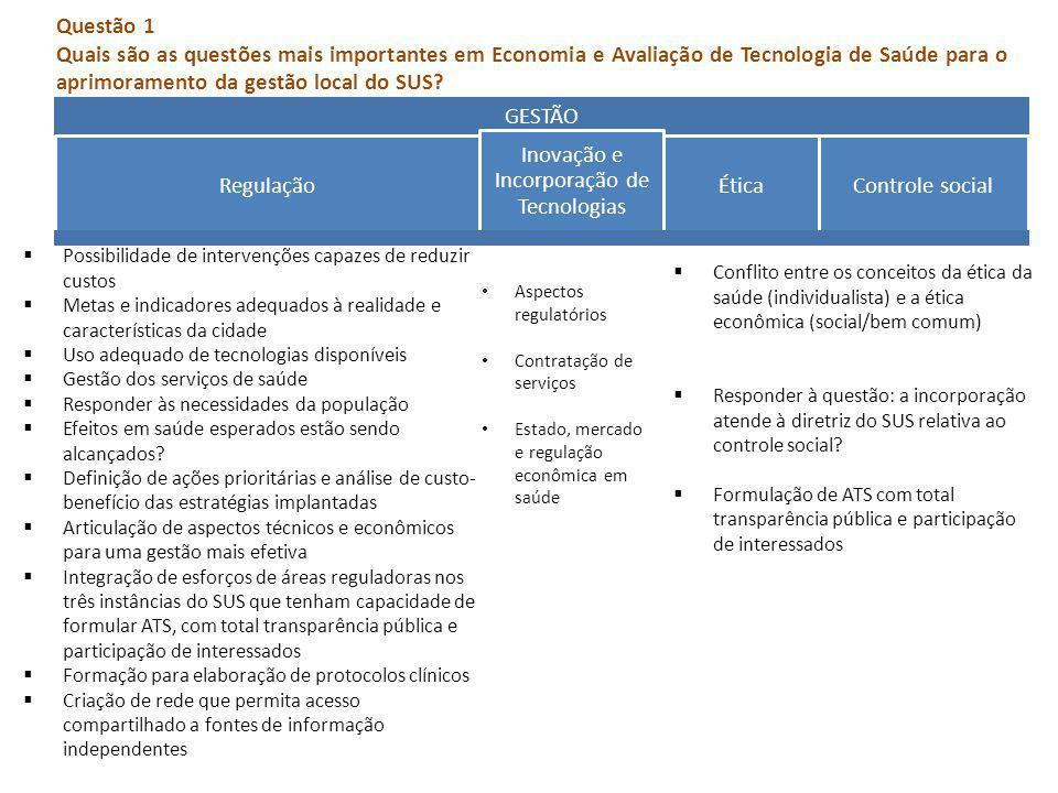 GESTÃO Regulação Inovação e Incorporação de Tecnologias ÉticaControle social Possibilidade de intervenções capazes de reduzir custos Metas e indicador
