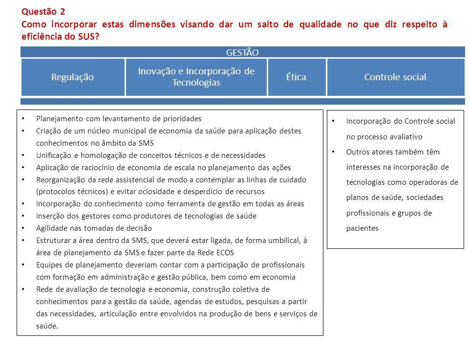 GESTÃO Regulação Inovação e Incorporação de Tecnologias ÉticaControle social Planejamento com levantamento de prioridades Criação de um núcleo municip