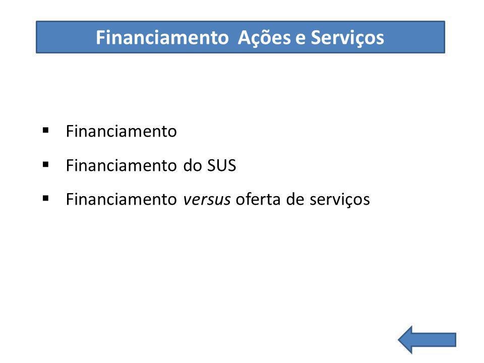 Financiamento Financiamento do SUS Financiamento versus oferta de serviços Financiamento Ações e Serviços
