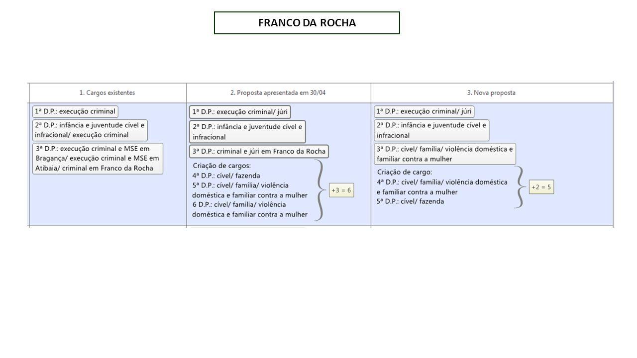 FRANCO DA ROCHA