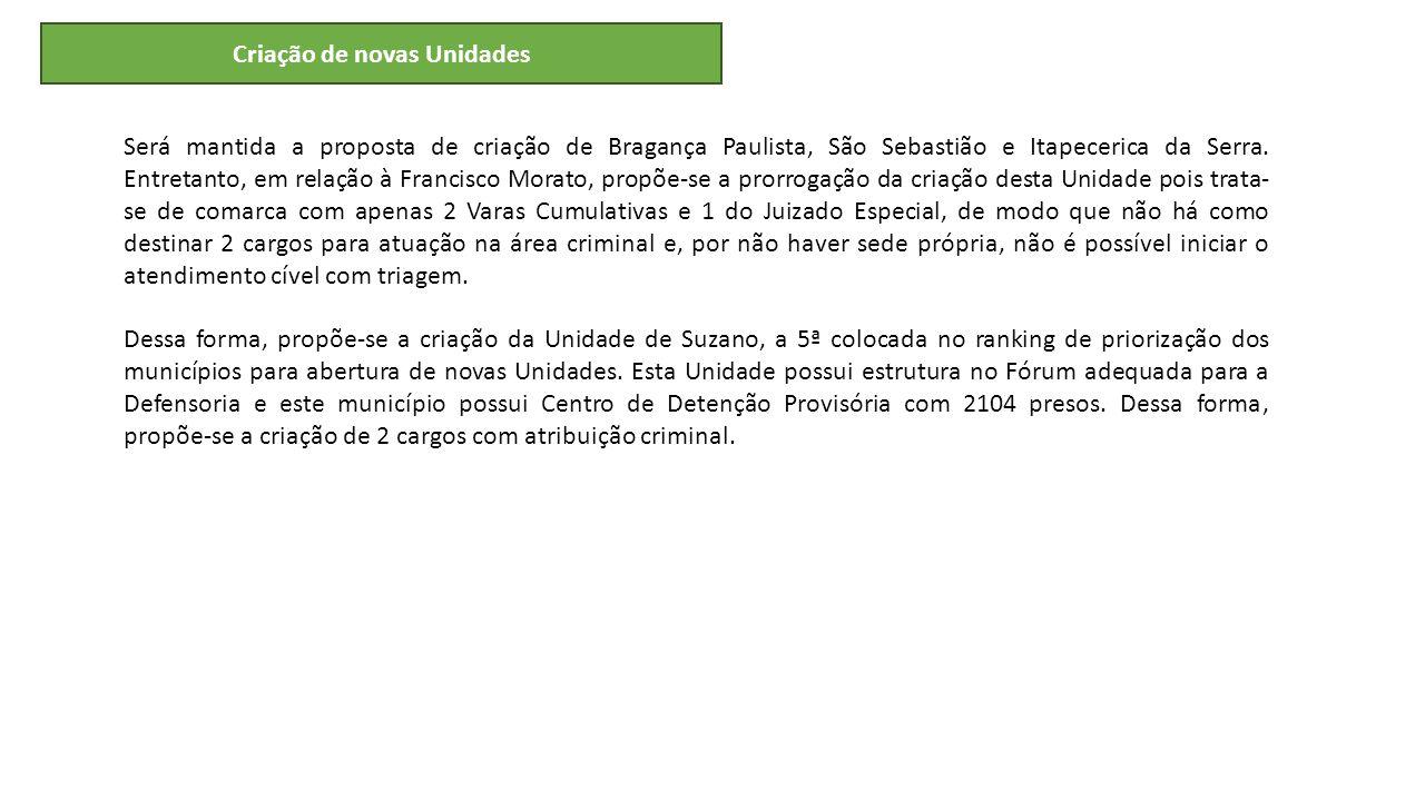 Será mantida a proposta de criação de Bragança Paulista, São Sebastião e Itapecerica da Serra.