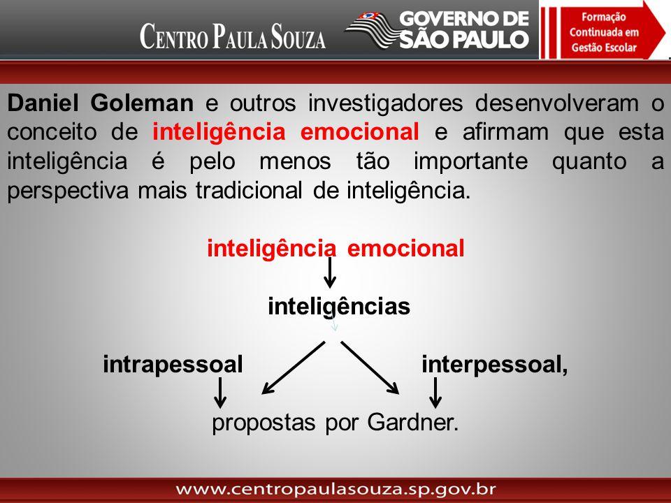 Daniel Goleman e outros investigadores desenvolveram o conceito de inteligência emocional e afirmam que esta inteligência é pelo menos tão importante