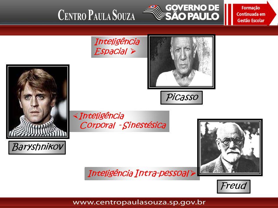 Inteligência Espacial Inteligência Corporal - Sinestésica Picasso Baryshnikov Inteligência Intra-pessoal Freud
