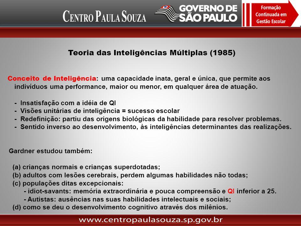 Teoria das Inteligências Múltiplas (1985) Conceito de Inteligência : uma capacidade inata, geral e única, que permite aos indivíduos uma performance,