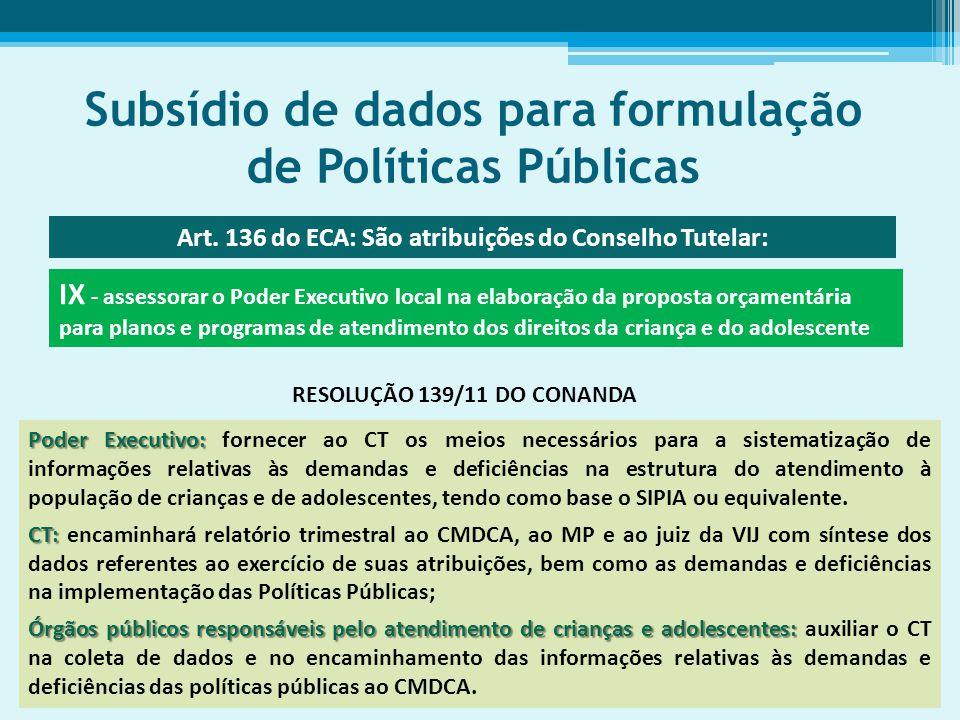 Subsídio de dados para formulação de Políticas Públicas Art.