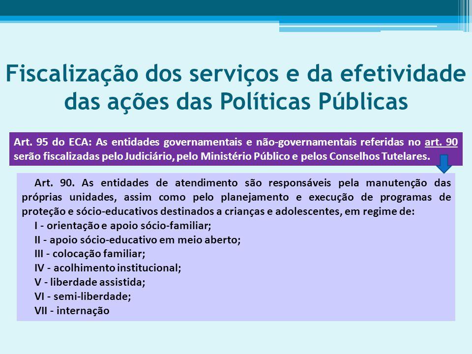 Fiscalização dos serviços e da efetividade das ações das Políticas Públicas Art.