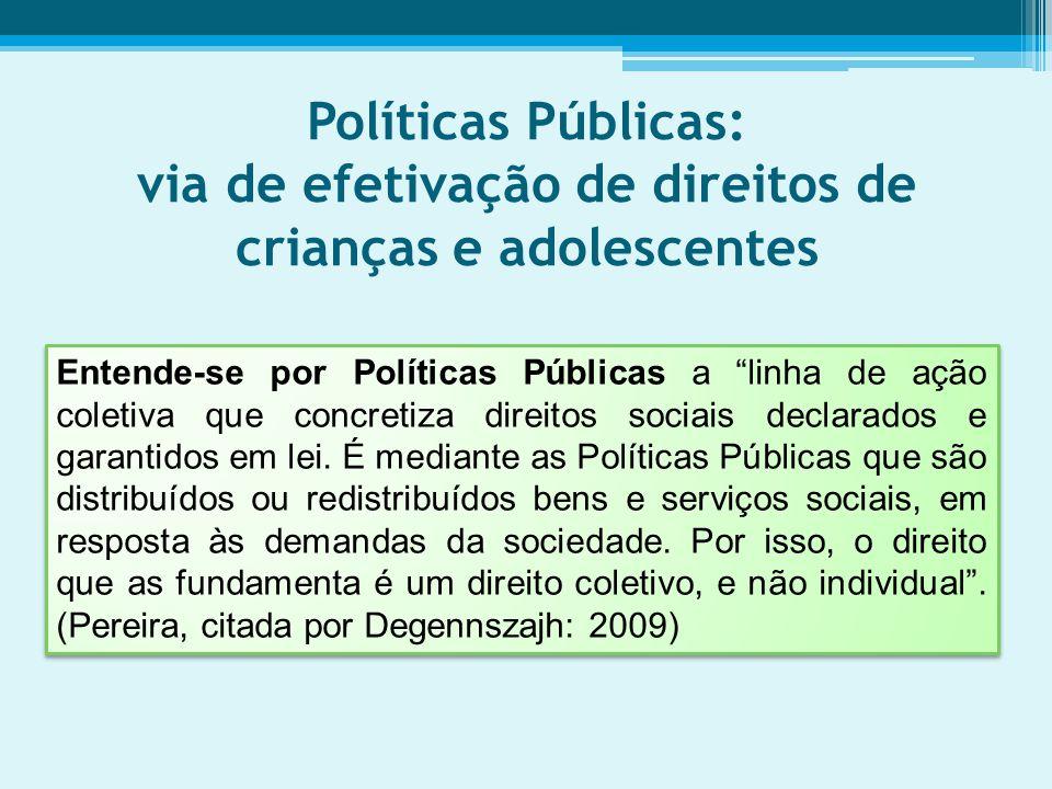 Políticas Públicas: via de efetivação de direitos de crianças e adolescentes Entende-se por Políticas Públicas a linha de ação coletiva que concretiza direitos sociais declarados e garantidos em lei.