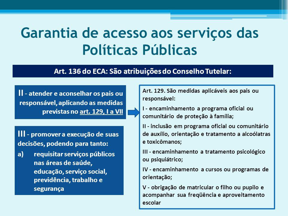 Garantia de acesso aos serviços das Políticas Públicas Art.