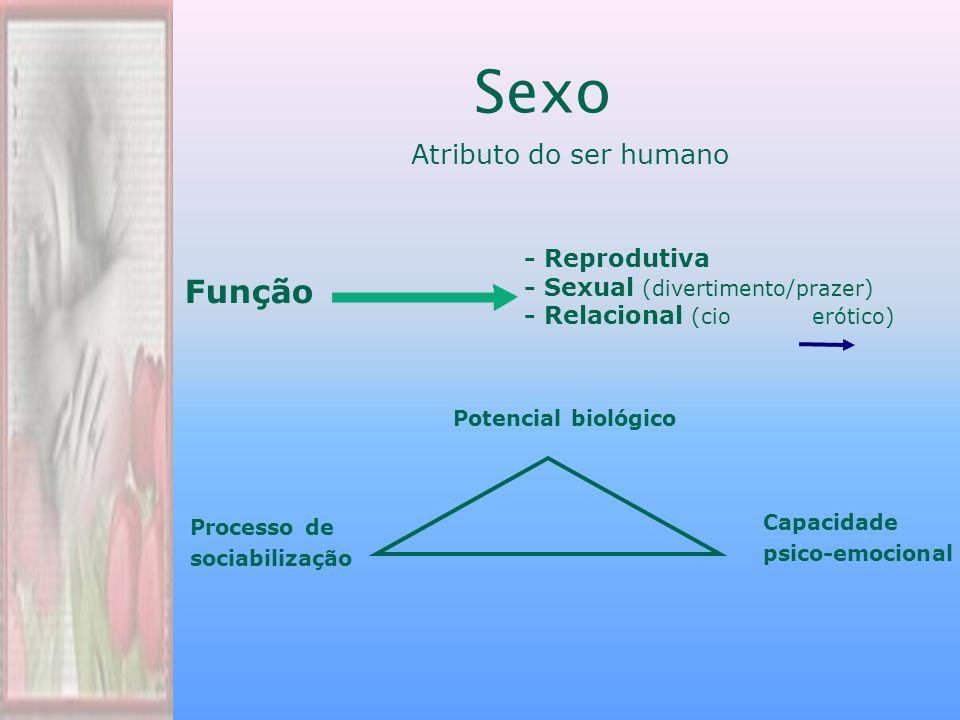 Processo de sociabilização Capacidade psico-emocional Potencial biológico Atributo do ser humano Sexo - Reprodutiva - Sexual (divertimento/prazer) - Relacional (cioerótico) Função