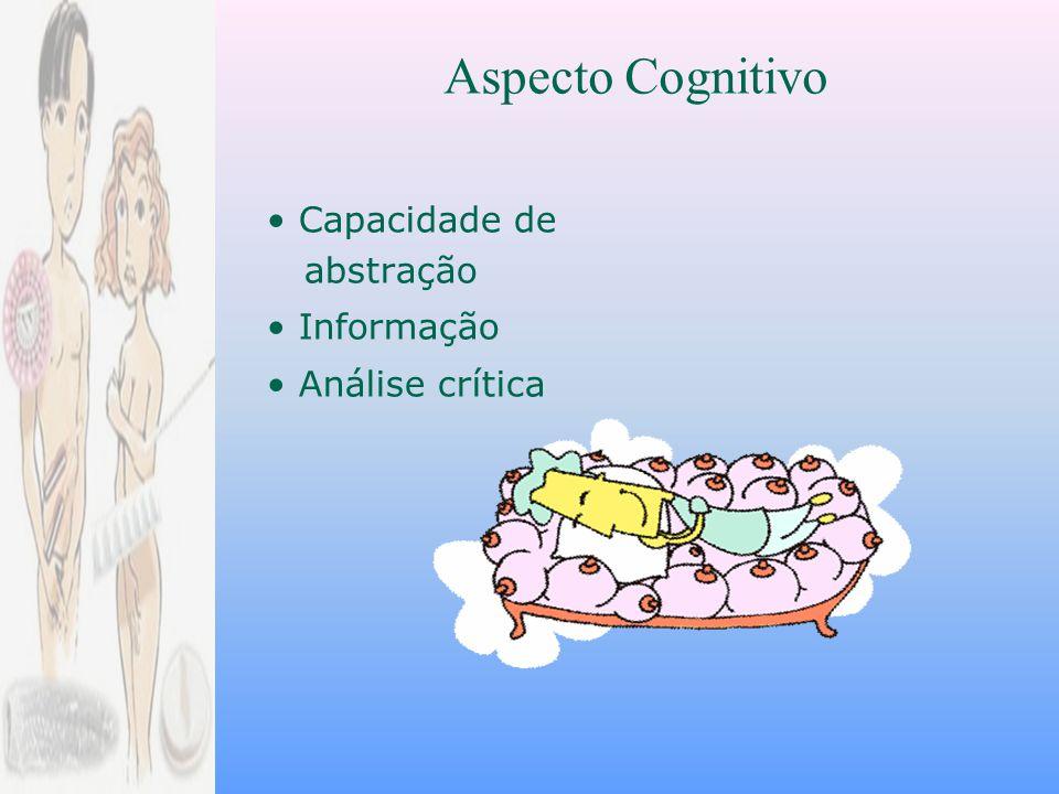 Capacidade de abstração Informação Análise crítica Aspecto Cognitivo