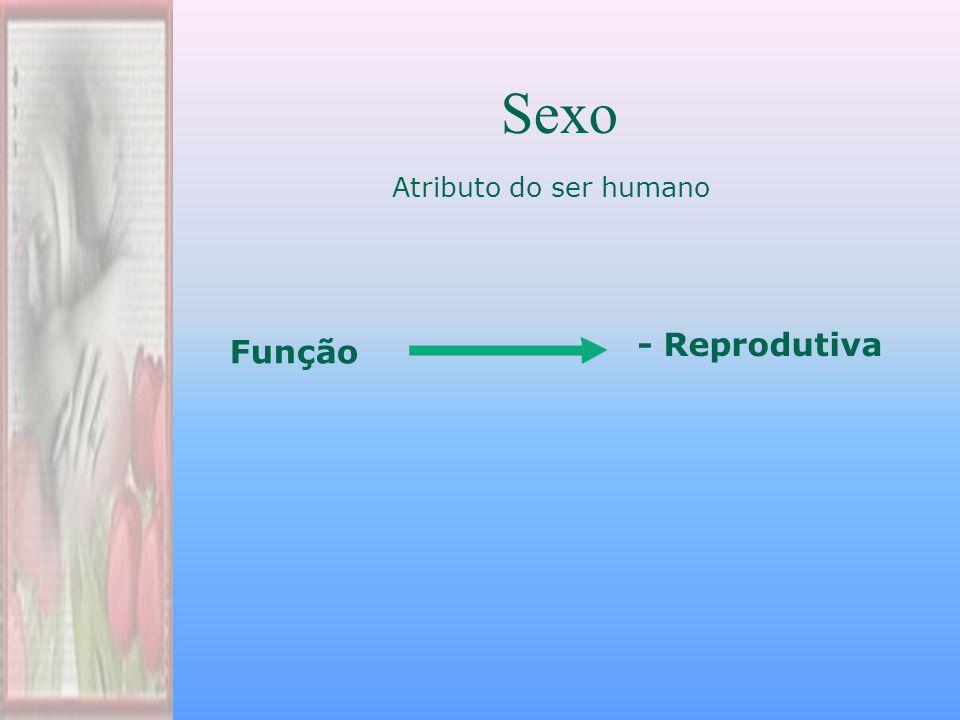 Atributo do ser humano - Reprodutiva Sexo Função