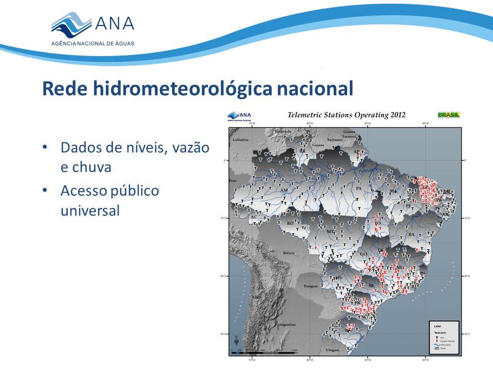 Rede hidrometeorológica nacional Dados de níveis, vazão e chuva Acesso público universal