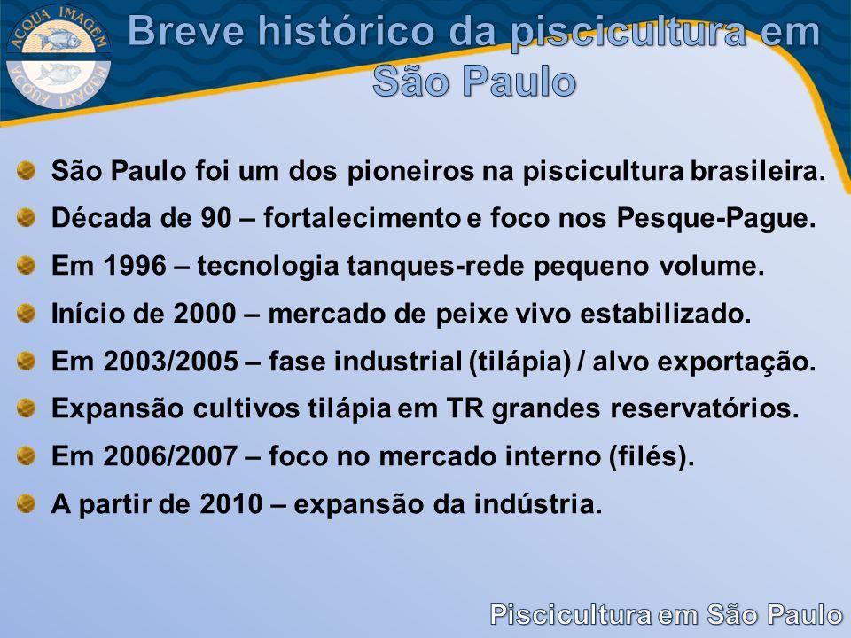 São Paulo foi um dos pioneiros na piscicultura brasileira. Década de 90 – fortalecimento e foco nos Pesque-Pague. Em 1996 – tecnologia tanques-rede pe