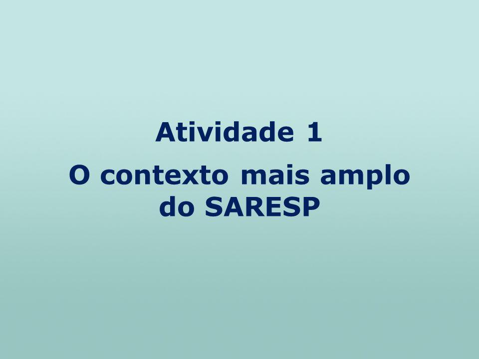 Atividade 1 O contexto mais amplo do SARESP