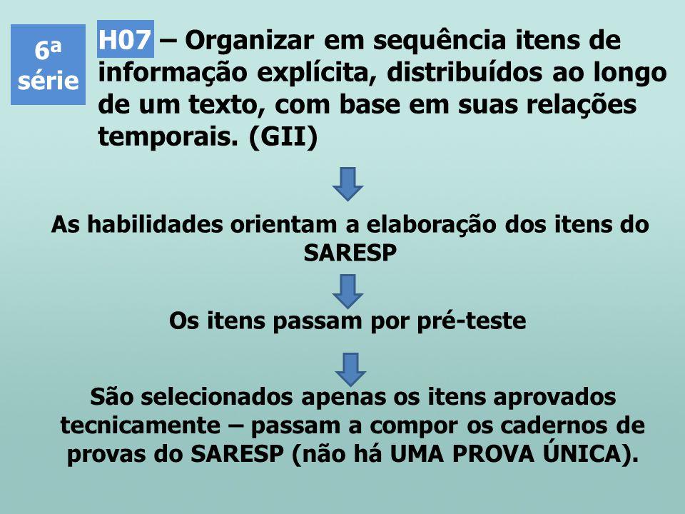 Os itens passam por pré-teste As habilidades orientam a elaboração dos itens do SARESP São selecionados apenas os itens aprovados tecnicamente – passa