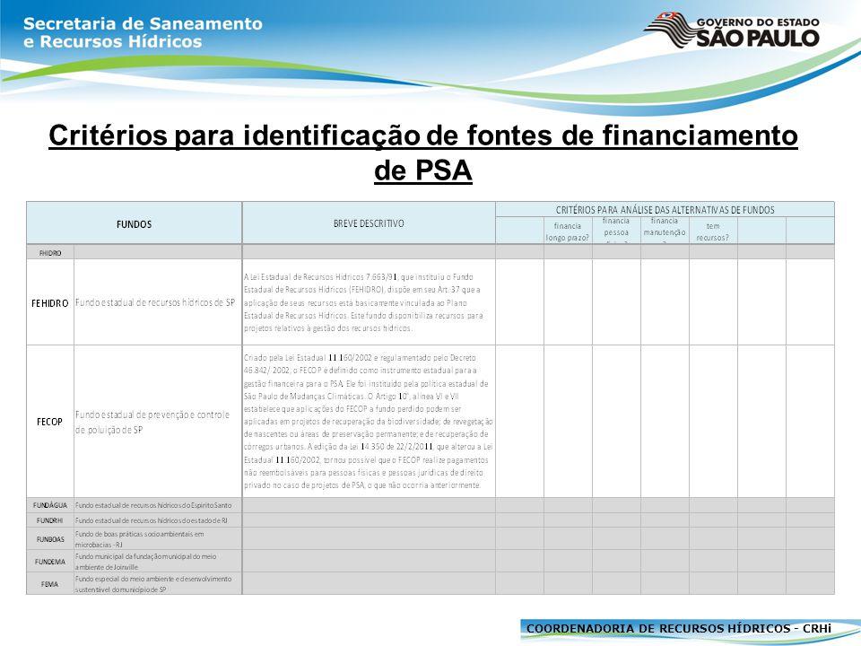COORDENADORIA DE RECURSOS HÍDRICOS - CRHi Critérios para identificação de fontes de financiamento de PSA