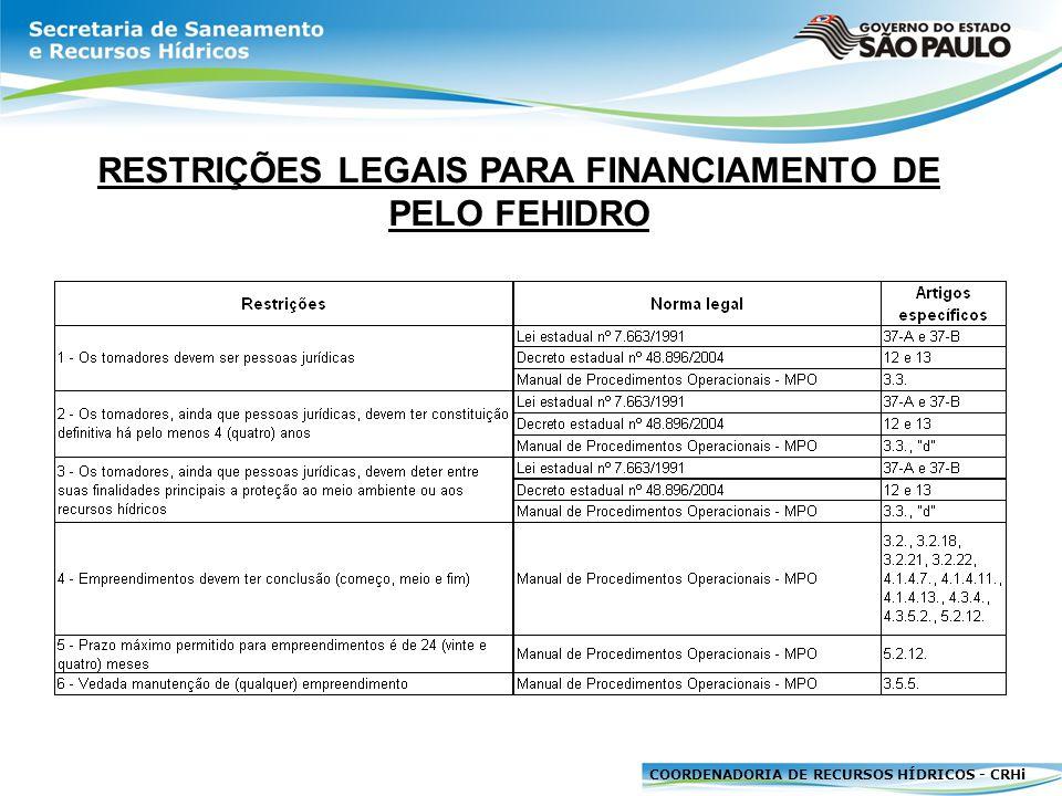 COORDENADORIA DE RECURSOS HÍDRICOS - CRHi Exemplo de Composição de fontes de financiamento de PSA