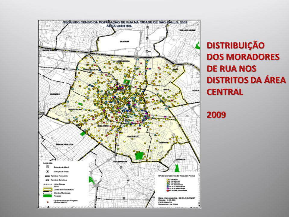 DISTRIBUIÇÃO DOS MORADORES DE RUA NOS DISTRITOS DA ÁREA CENTRAL2009