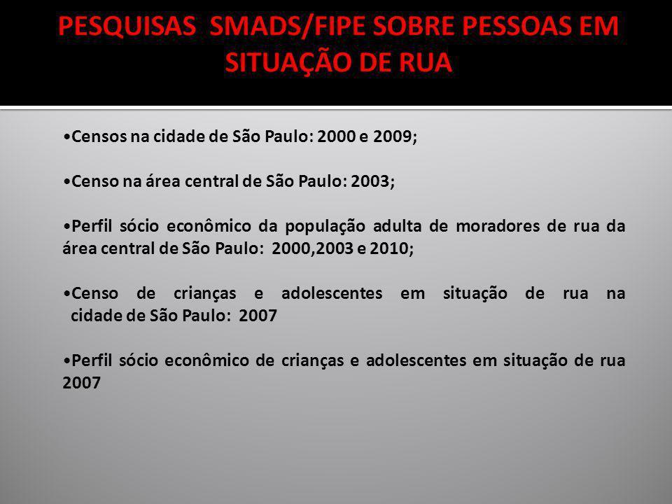Censos na cidade de São Paulo: 2000 e 2009; Censo na área central de São Paulo: 2003; Perfil sócio econômico da população adulta de moradores de rua d