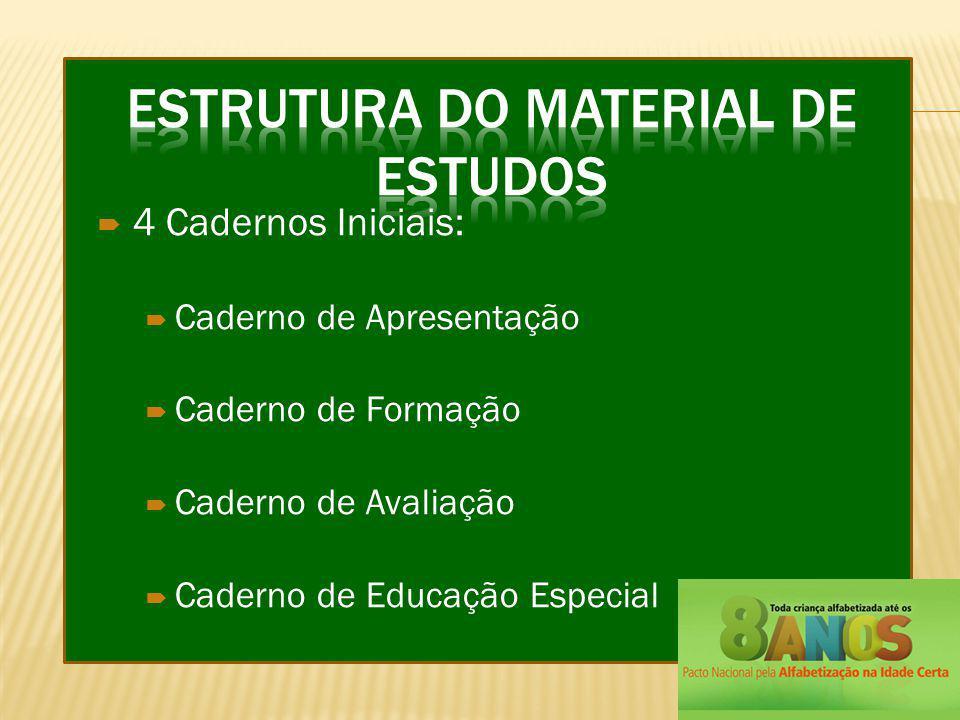 4 Cadernos Iniciais: Caderno de Apresentação Caderno de Formação Caderno de Avaliação Caderno de Educação Especial