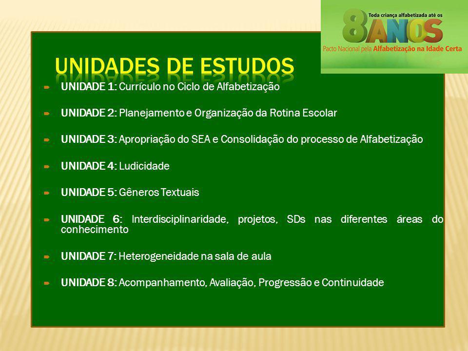 UNIDADE 1: Currículo no Ciclo de Alfabetização UNIDADE 2: Planejamento e Organização da Rotina Escolar UNIDADE 3: Apropriação do SEA e Consolidação do