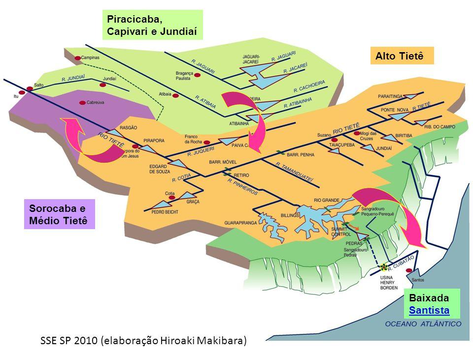 Piracicaba, Capivari e Jundiaí Sorocaba e Médio Tietê Baixada Santista Santista Alto Tietê SSE SP 2010 (elaboração Hiroaki Makibara)