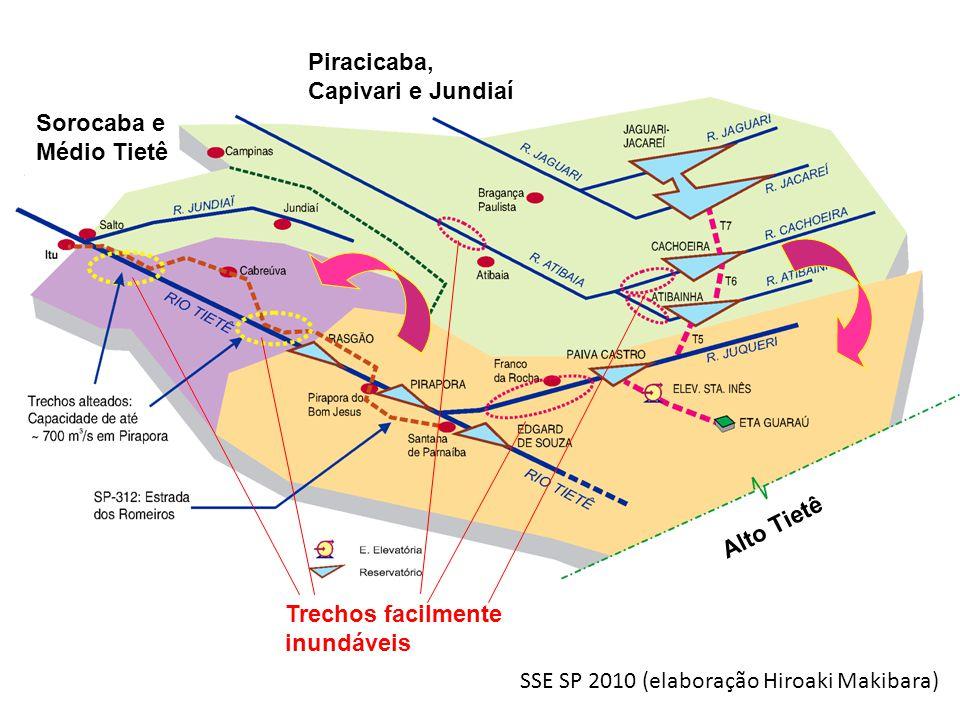 Alto Tietê Piracicaba, Capivari e Jundiaí Sorocaba e Médio Tietê Trechos facilmente inundáveis SSE SP 2010 (elaboração Hiroaki Makibara)
