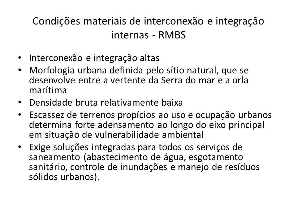 Condições materiais de interconexão e integração internas - RMBS Interconexão e integração altas Morfologia urbana definida pelo sítio natural, que se