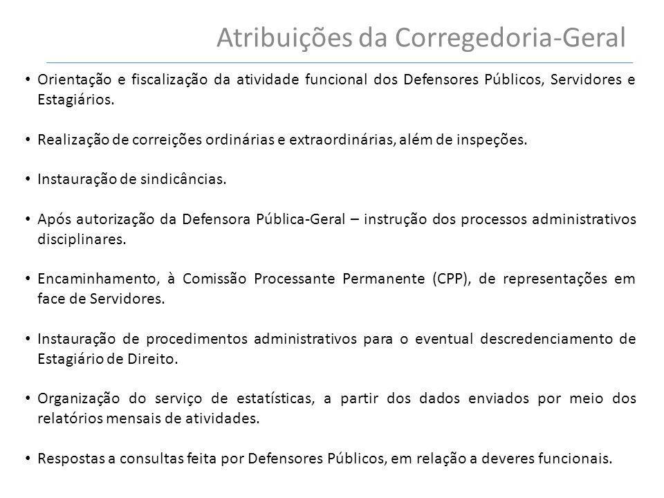 Atribuições da Corregedoria-Geral Orientação e fiscalização da atividade funcional dos Defensores Públicos, Servidores e Estagiários. Realização de co