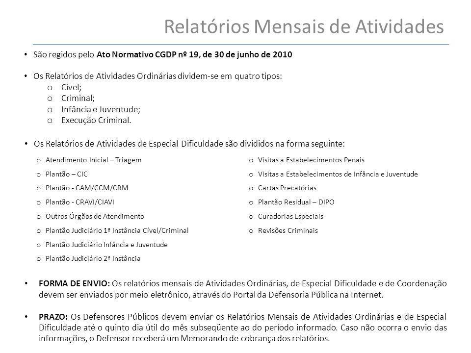 Relatórios Mensais de Atividades São regidos pelo Ato Normativo CGDP nº 19, de 30 de junho de 2010 Os Relatórios de Atividades Ordinárias dividem-se e