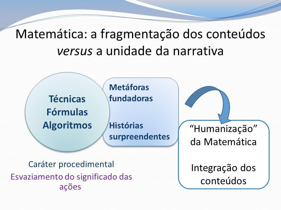 Metáforas fundadoras Histórias surpreendentes Metáforas fundadoras Histórias surpreendentes Matemática: a fragmentação dos conteúdos versus a unidade