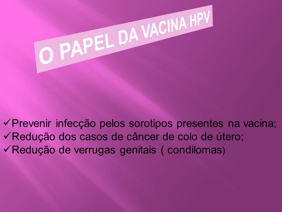 Prevenir infecção pelos sorotipos presentes na vacina; Redução dos casos de câncer de colo de útero; Redução de verrugas genitais ( condilomas )