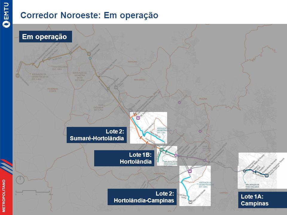 Corredor Noroeste: Em operação Em operação Lote 2: Sumaré-Hortolândia Lote 1B: Hortolândia Lote 1A: Campinas Lote 2: Hortolândia-Campinas