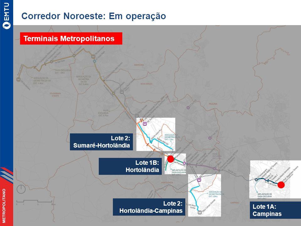 Corredor Noroeste: Em operação Terminais Metropolitanos Lote 1B: Hortolândia Lote 1A: Campinas Lote 2: Sumaré-Hortolândia Lote 2: Hortolândia-Campinas