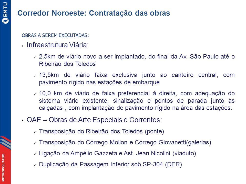 OBRAS A SEREM EXECUTADAS: Infraestrutura Viária: 2,5km de viário novo a ser implantado, do final da Av.