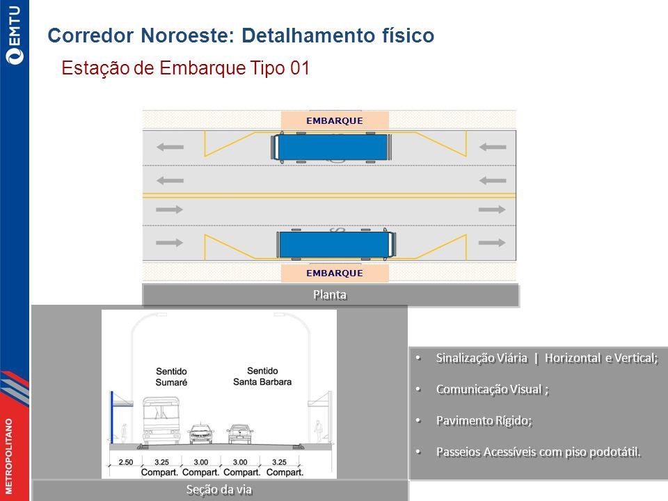 EMBARQUE Planta Seção da via EMBARQUE Sinalização Viária | Horizontal e Vertical; Comunicação Visual ; Pavimento Rígido; Passeios Acessíveis com piso podotátil.