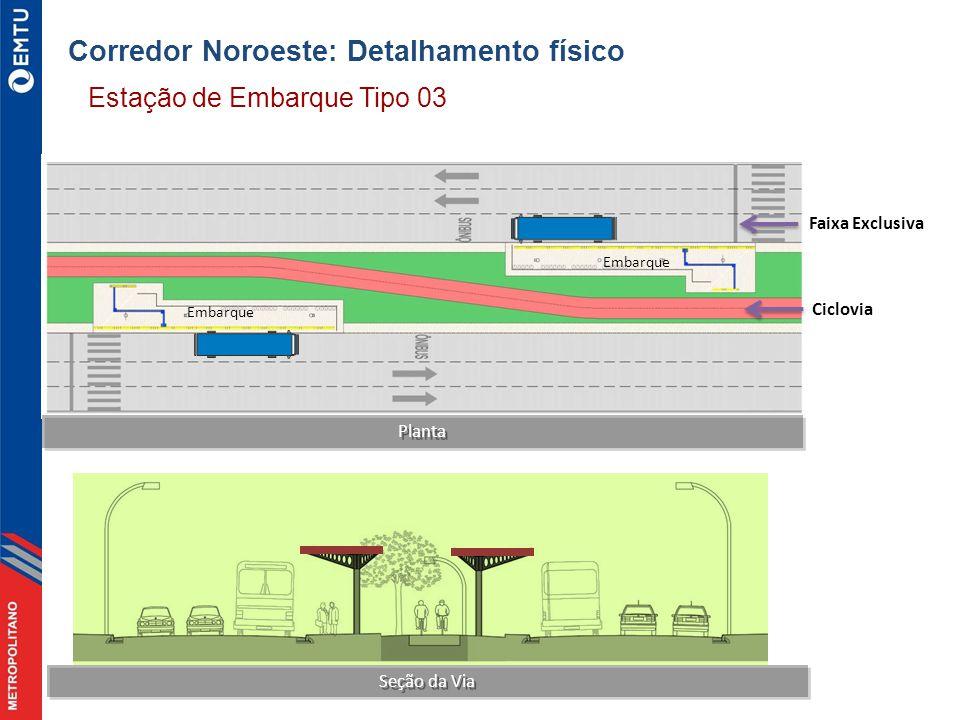 Seção da Via Planta Faixa Exclusiva Ciclovia Embarque Estação de Embarque Tipo 03 Corredor Noroeste: Detalhamento físico