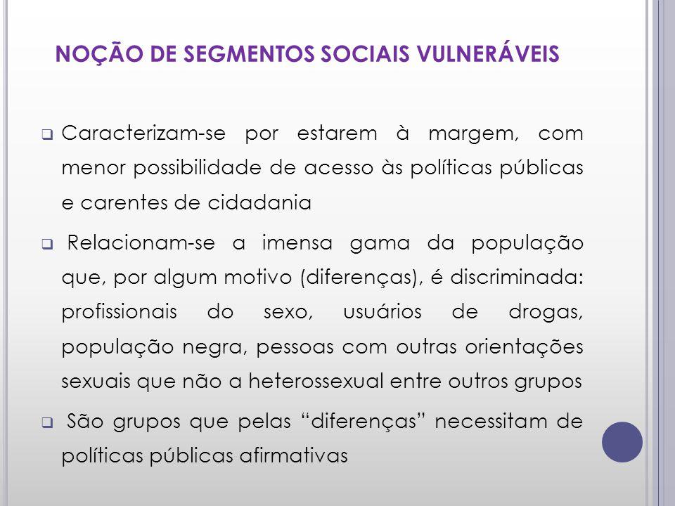 NOÇÃO DE SEGMENTOS SOCIAIS VULNERÁVEIS Caracterizam-se por estarem à margem, com menor possibilidade de acesso às políticas públicas e carentes de cid