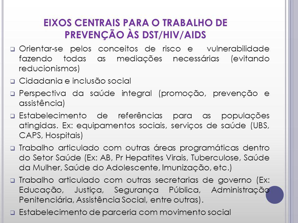 EIXOS CENTRAIS PARA O TRABALHO DE PREVENÇÃO ÀS DST/HIV/AIDS Orientar-se pelos conceitos de risco e vulnerabilidade fazendo todas as mediações necessár