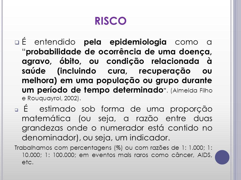 RISCO É entendido pela epidemiologia como a probabilidade de ocorrência de uma doença, agravo, óbito, ou condição relacionada à saúde (incluindo cura, recuperação ou melhora) em uma população ou grupo durante um período de tempo determinado.