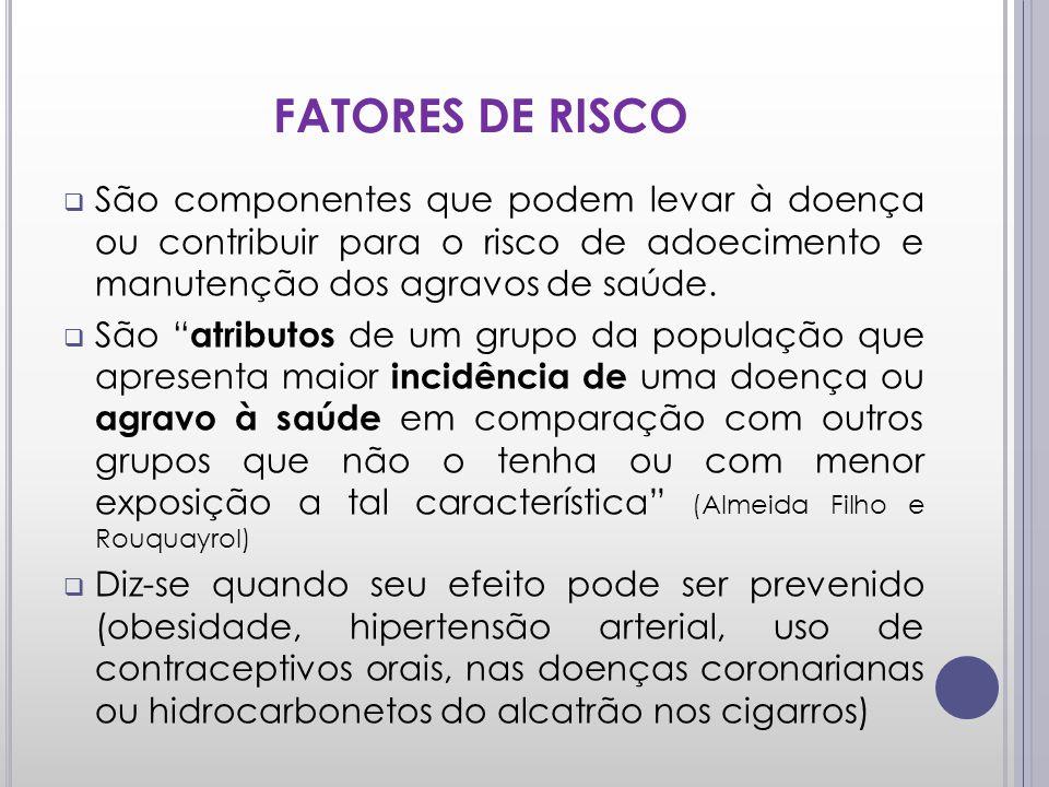 FATORES DE RISCO São componentes que podem levar à doença ou contribuir para o risco de adoecimento e manutenção dos agravos de saúde. São atributos d