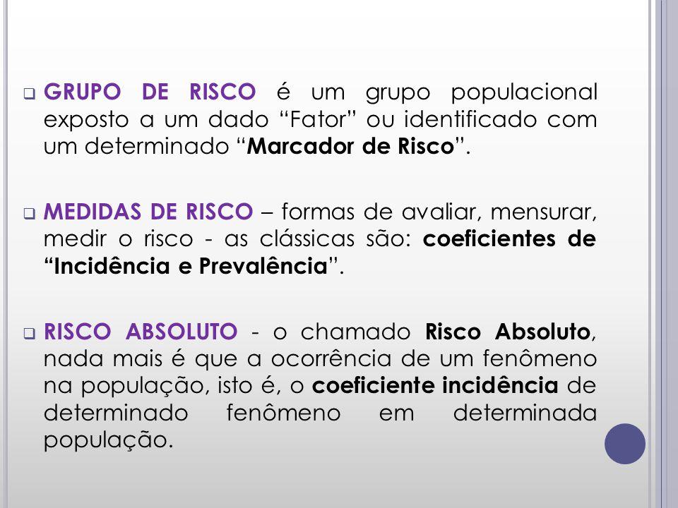 GRUPO DE RISCO é um grupo populacional exposto a um dado Fator ou identificado com um determinado Marcador de Risco. MEDIDAS DE RISCO – formas de aval