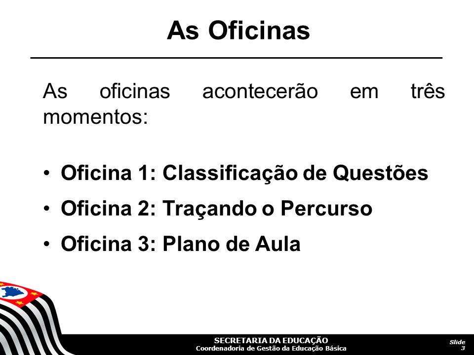 SECRETARIA DA EDUCAÇÃO Coordenadoria de Gestão da Educação Básica Slide 4 O Currículo da Secretaria da Educação do Estado de São Paulo privilegia o trabalho com competências.