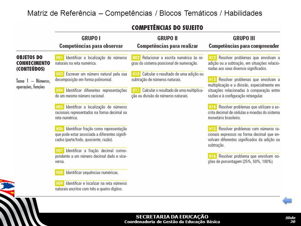 SECRETARIA DA EDUCAÇÃO Coordenadoria de Gestão da Educação Básica Slide 30 Matriz de Referência – Competências / Blocos Temáticos / Habilidades